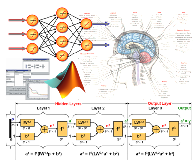 Training on Artificial Intelligence : Neural Network & Fuzzy Logic