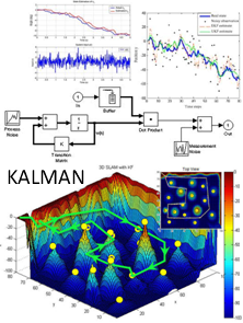 Training on KALMAN Filter, and beyond